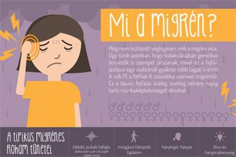 mi a migrén és a magas vérnyomás