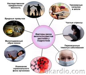 hipertóniával járó nyomás csökkentése népi gyógymódokkal)