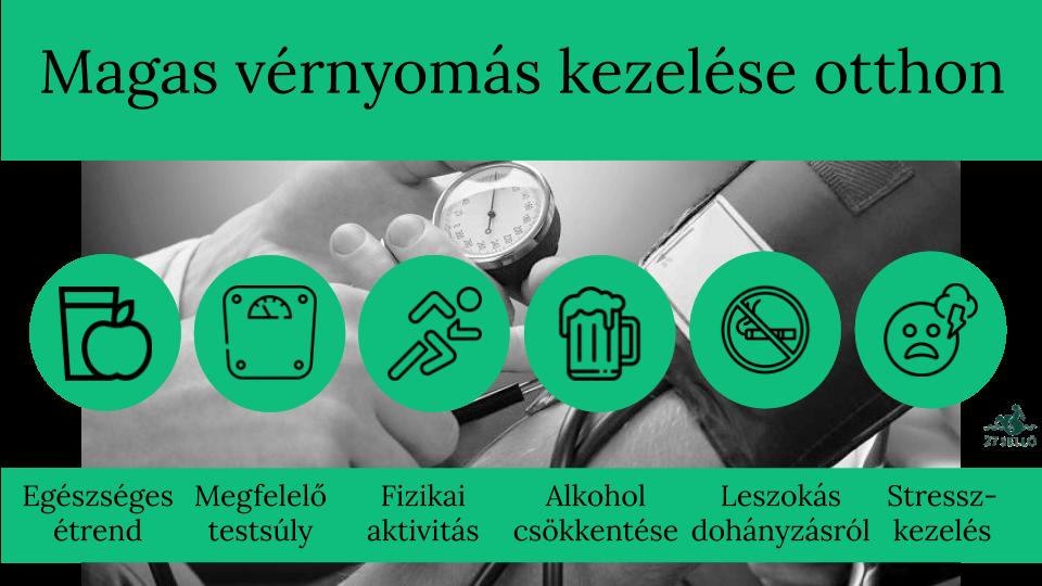 magas vérnyomás és magas vérnyomás különbségek kezelése