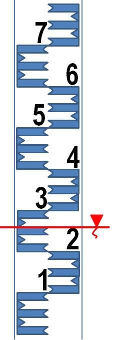miben különböznek a hipertónia szakaszai a foktól