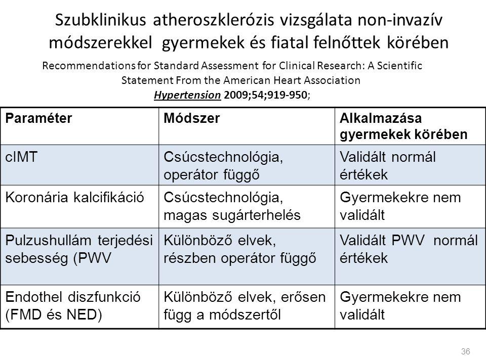 a magas vérnyomás standard módszerei)