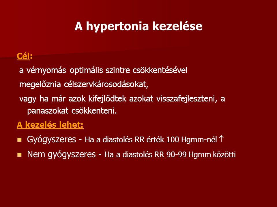 gyógyszerek magas vérnyomás osztályozás kezelésére