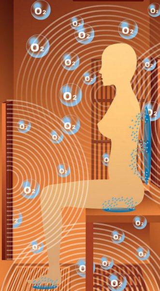magas vérnyomás lehetséges a szauna látogatása 2 fokú magas vérnyomás kezelésének módszerei