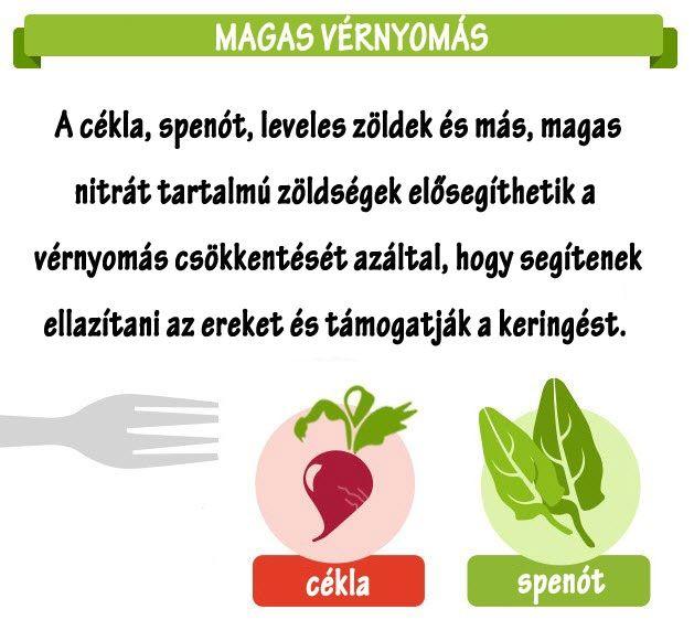 eszközök a magas vérnyomás leküzdésére)