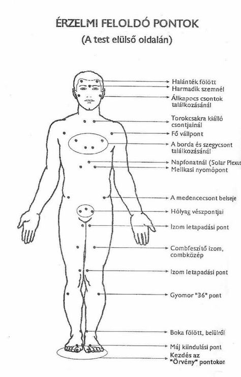 pontok a testen a magas vérnyomás kezelésére)