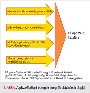 asd 2 hipertónia vélemények kezelése