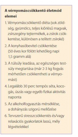 magas vérnyomás 1 stádiumú gyógyszer