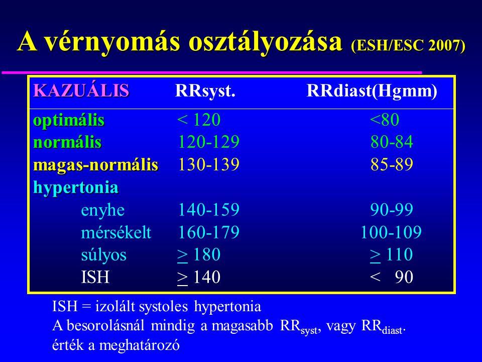 magas vérnyomás osztályozás a WHO által)