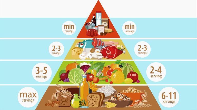 15 lehetséges ok, amiért alacsony szénhidráttartalmú diétával sem fogysz
