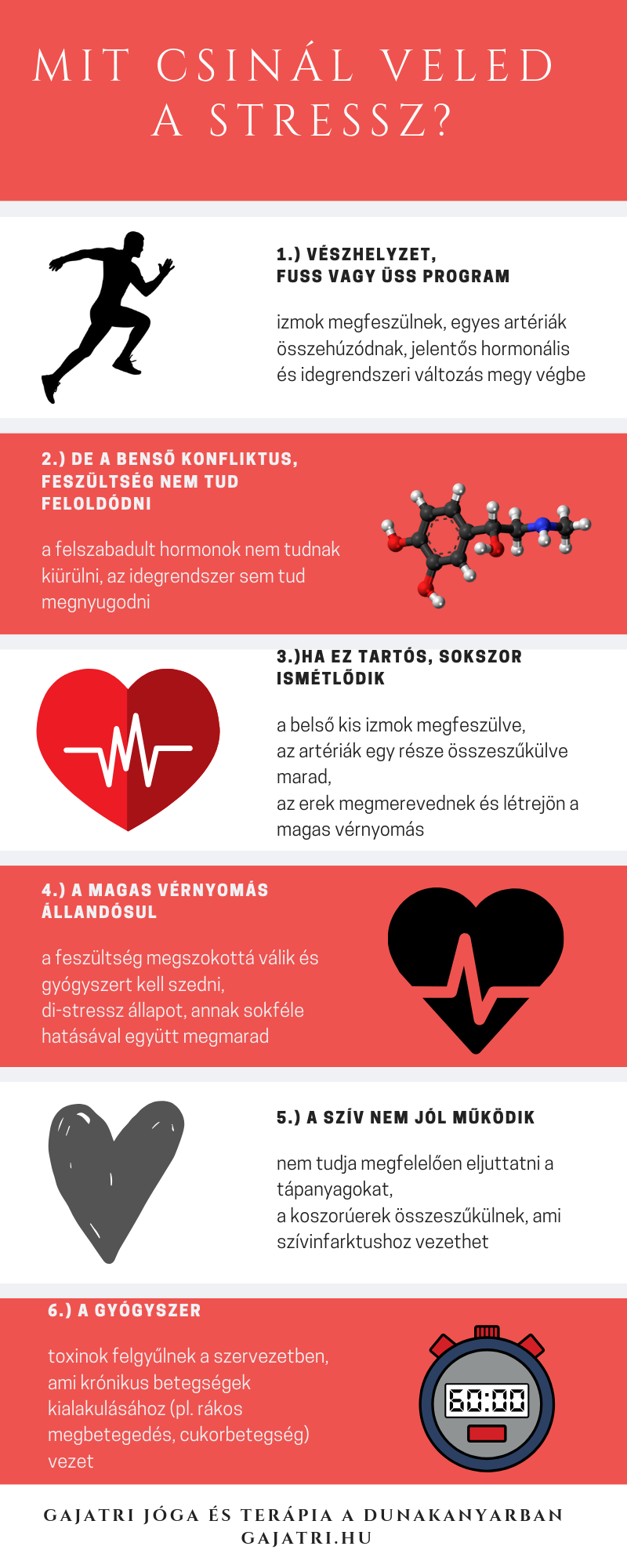 3 fokos magas vérnyomás kezelése
