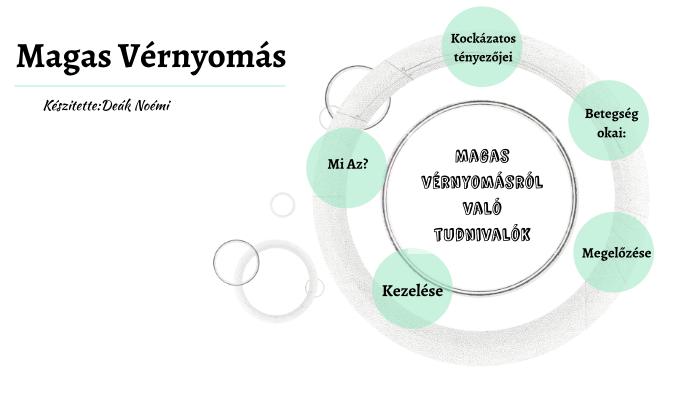 kockázati tényezők és a hipertónia okai)