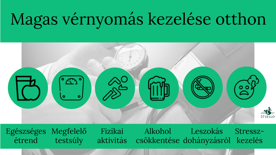 magas vérnyomás kezelés a módszer szerint)