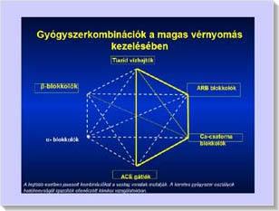 az embereknél a magas vérnyomás a domináns)