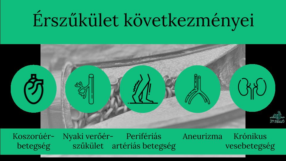 fogyni magas vérnyomás esetén moszat hipertónia
