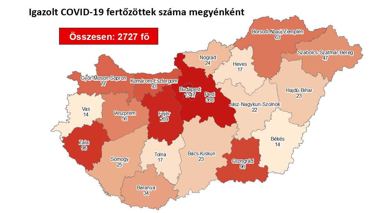 hepatitis magas vérnyomás)