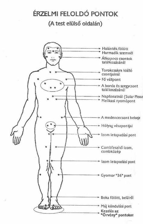 magas vérnyomás és herpesz