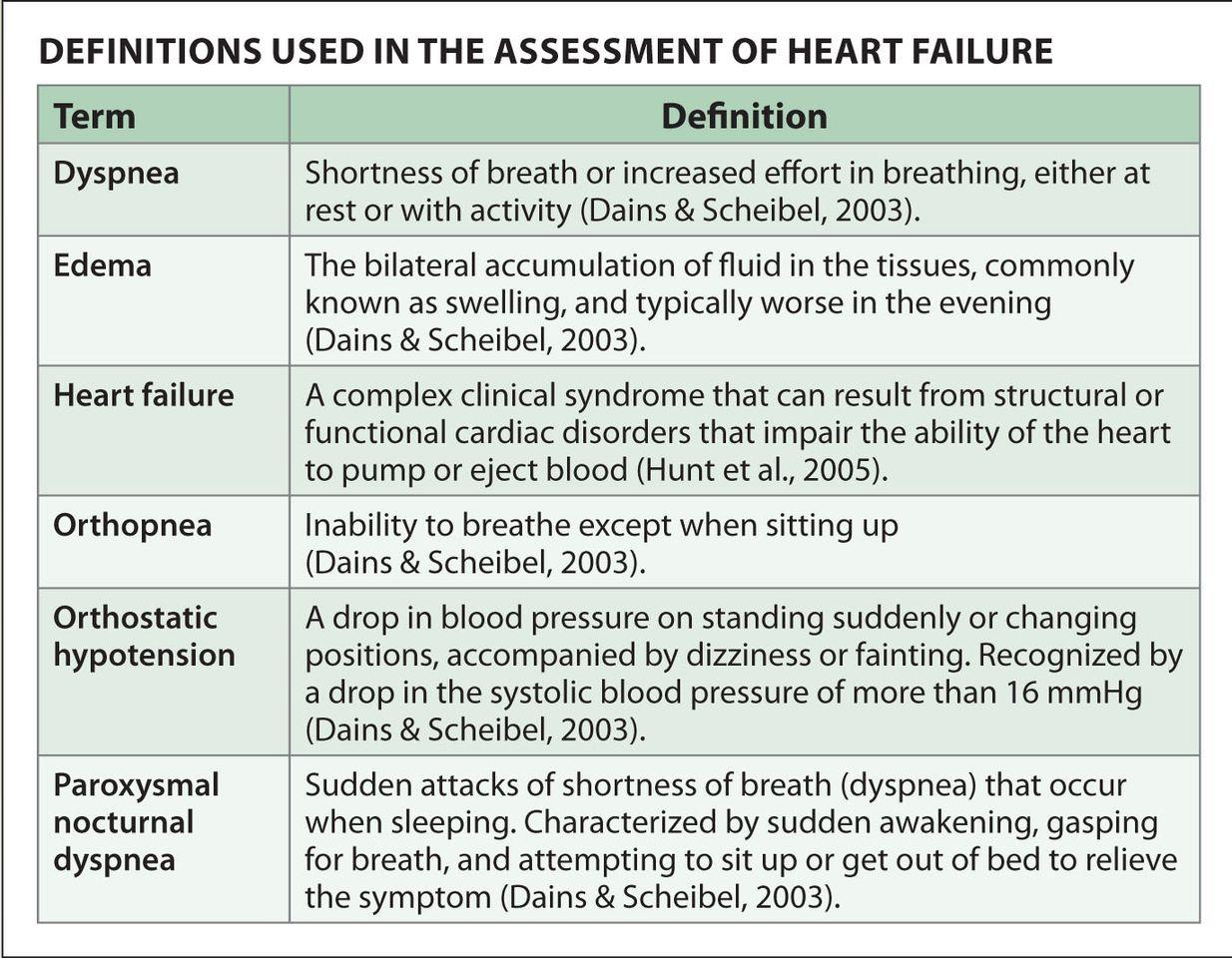 magas vérnyomás és alacsony pulzusú kezelés Ayurveda okozza a magas vérnyomást