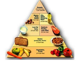 diéta magas vérnyomás