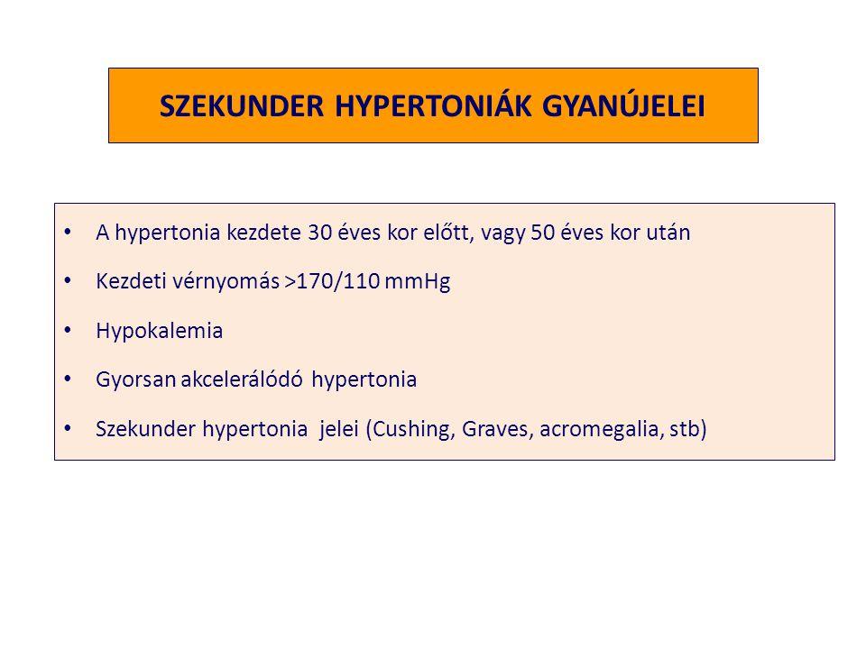 hipertónia 30 éves kortól)
