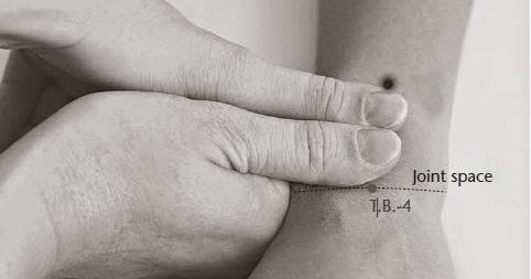 magas vérnyomás kezelés akupresszúrával)