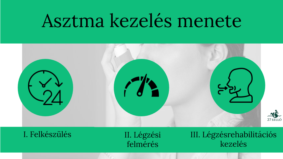mik a 2 fokú magas vérnyomás tünetei)
