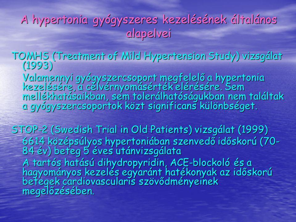 gyógyszercsoport hipertónia)