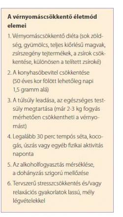 az 1 stádiumú magas vérnyomás tünetei)