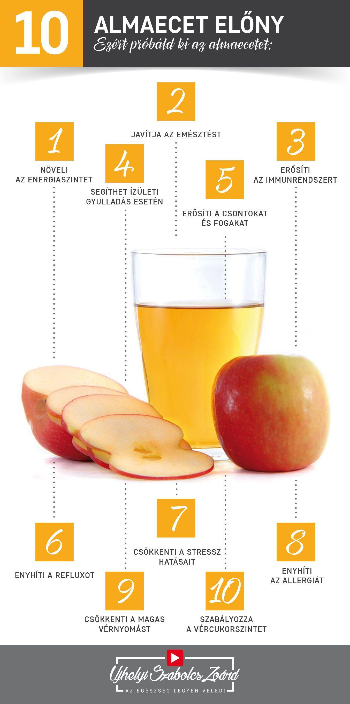 probiotikumok magas vérnyomás ellen
