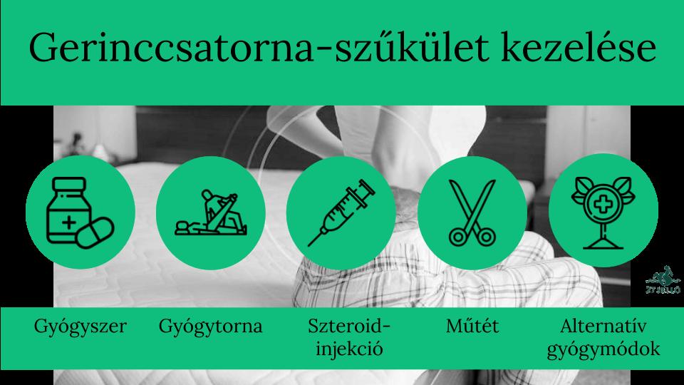 lehetséges-e műtétet végezni magas vérnyomás esetén)