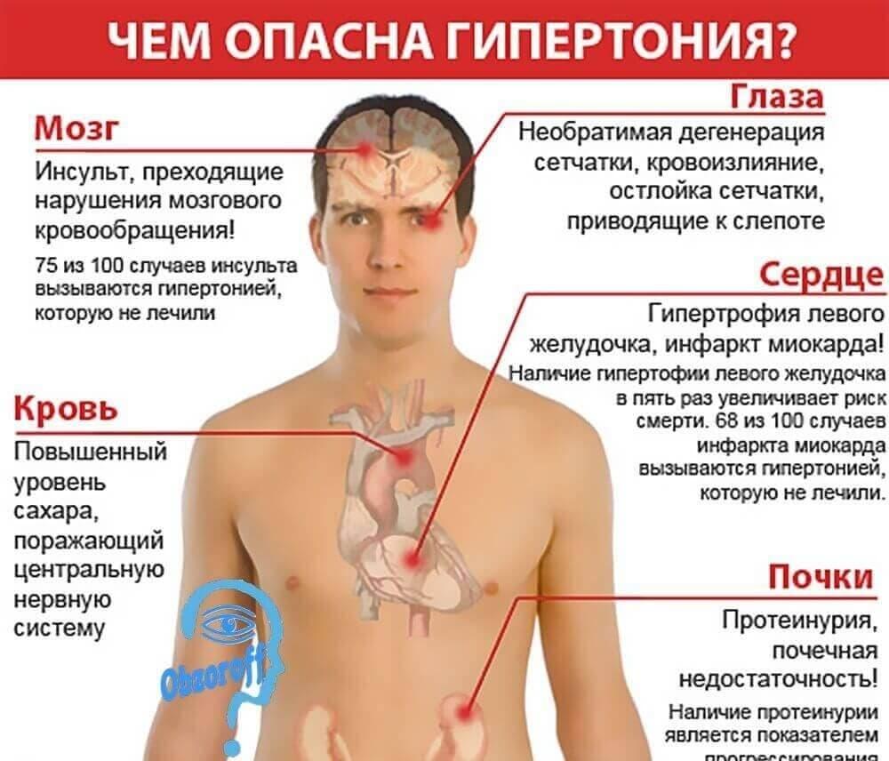 magas vérnyomás kőkezelés
