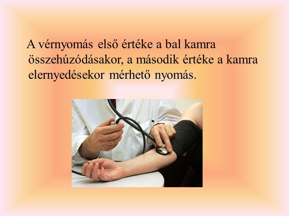 Hypertonia és balkamra-hypertrophia   eLitMed