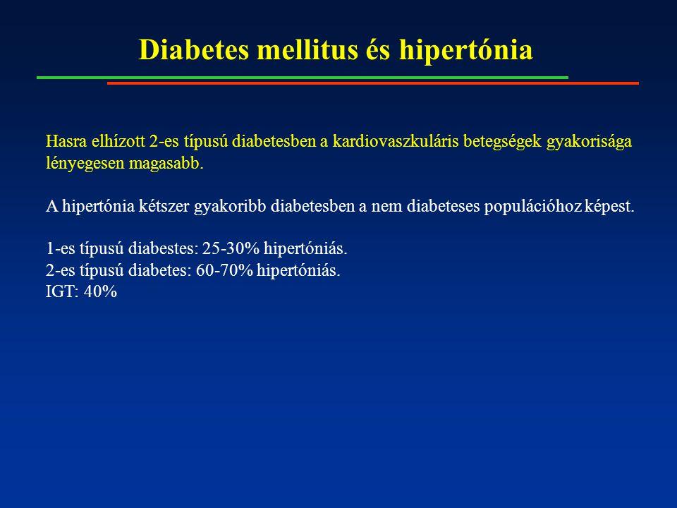 hipertónia típusú betegség)