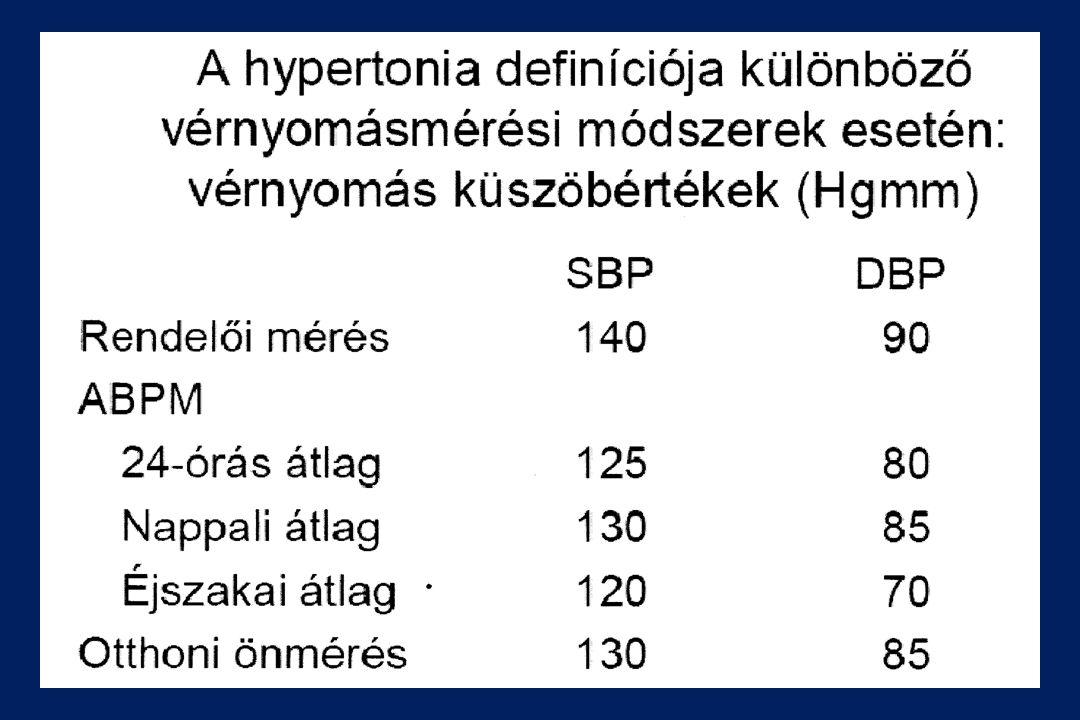 fogyatékosság magas vérnyomás 3 stádiumban