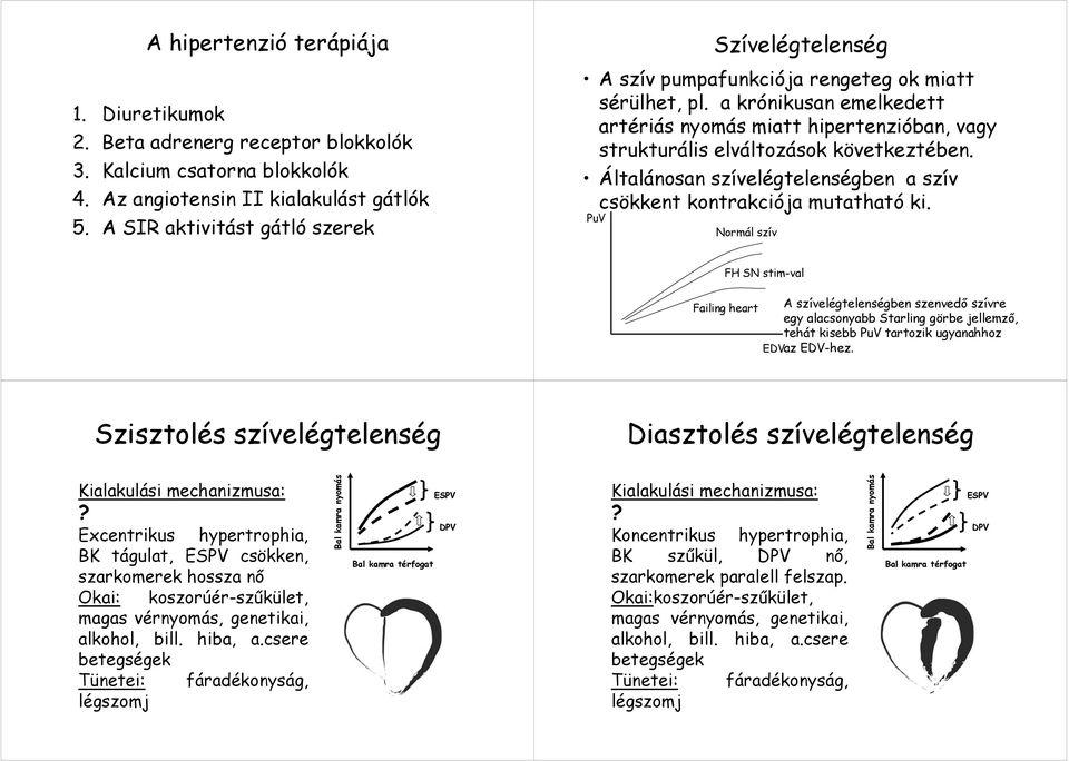 a keringési rendellenességek mechanizmusa magas vérnyomásban)
