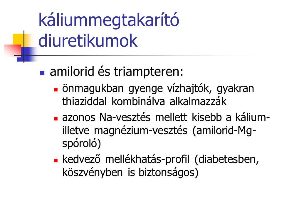 AMILOZID-TEVA 50 mg/5 mg tabletta - Gyógyszerkereső - Hásiofokmaraton.hu