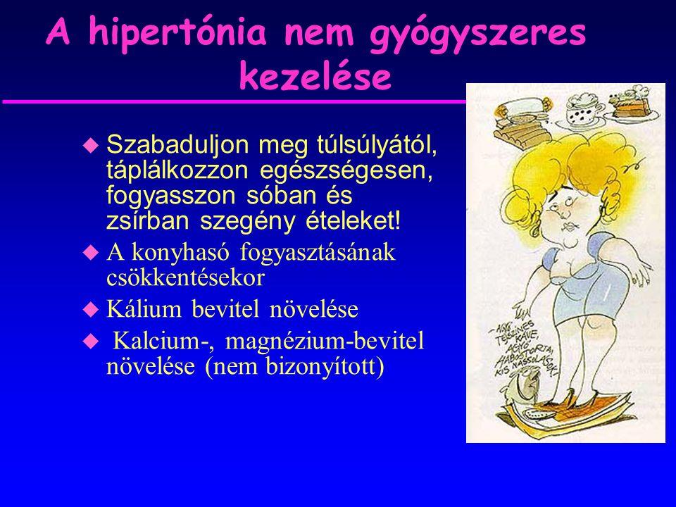 válaszok a hipertóniával kapcsolatos kérdésekre
