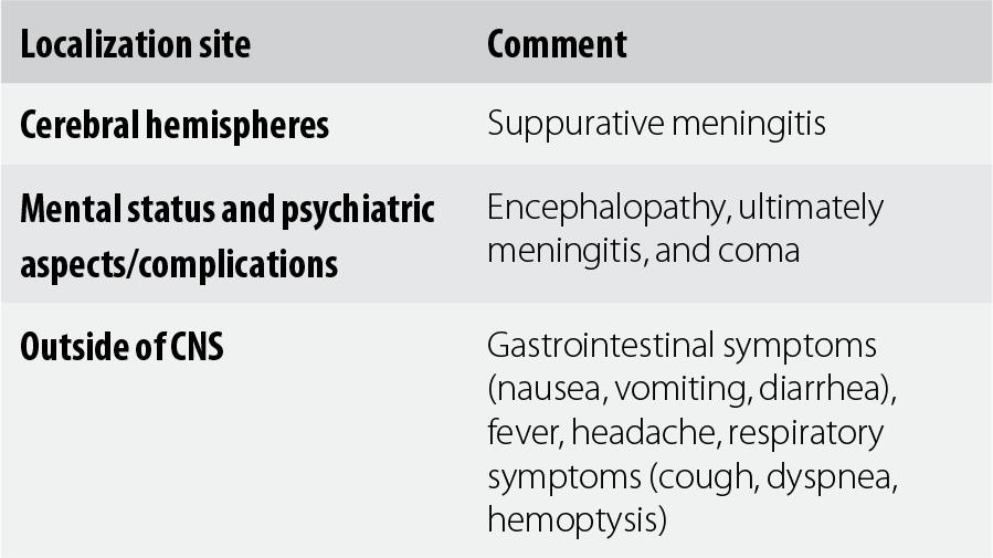 hemoptysis hipertónia)