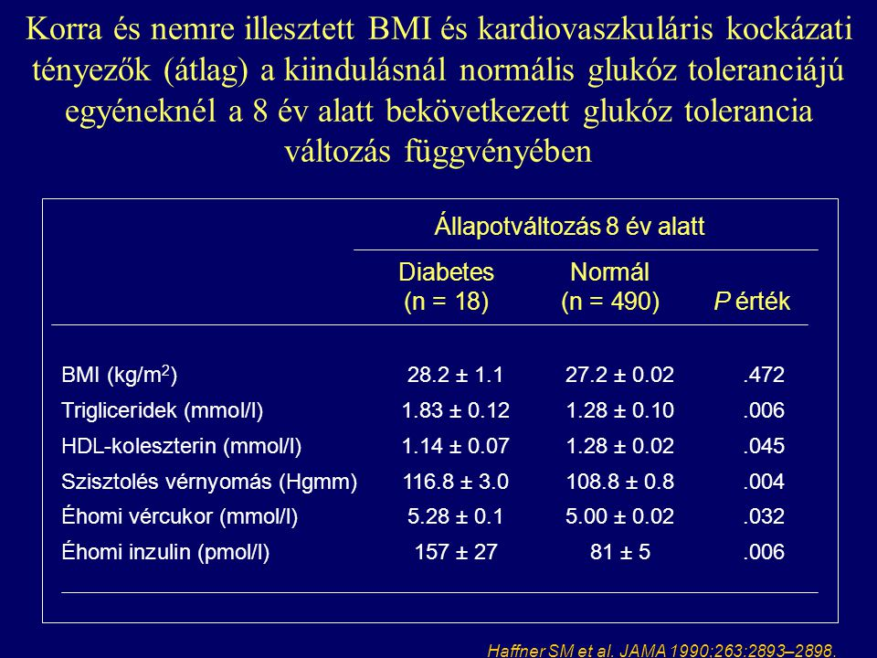 éhomi magas vérnyomás testmozgás diabetes mellitus magas vérnyomás esetén