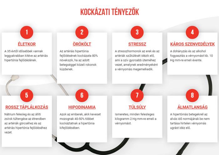 magas vérnyomás használati utasításokat)