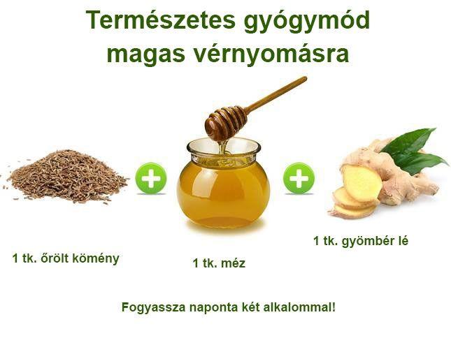 magas vérnyomás kezelés mézzel az osteochondrosis kezeléséből származó magas vérnyomás