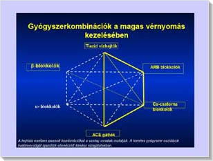 menü hipertónia receptekkel másodlagos endokrin hipertónia