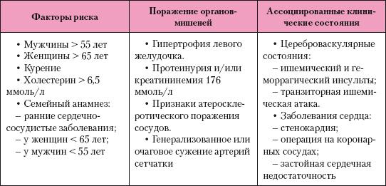 masszázs és a hipertónia súlyosbodása)
