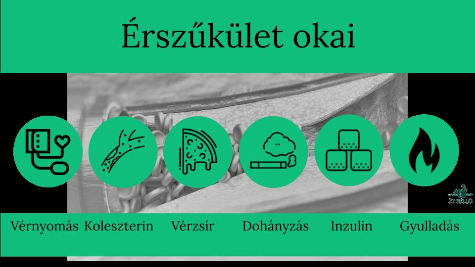 népi gyógymód a magas vérnyomás kezelésére)