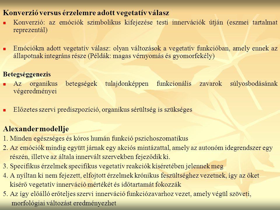 pszichoszomatika és magas vérnyomás)