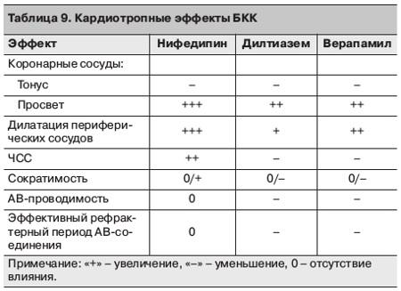 Giapreza a refrakter hipotenzió kezelésére