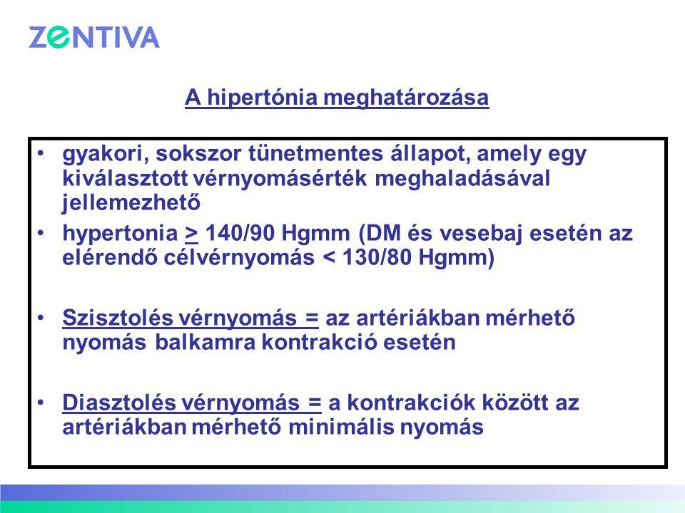 150 és 80 közötti nyomás hipertónia)